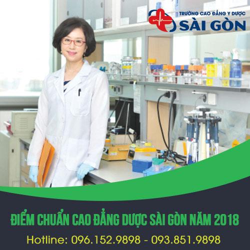 Điểm chuẩn Cao đẳng Dược Hà Nội năm 2018