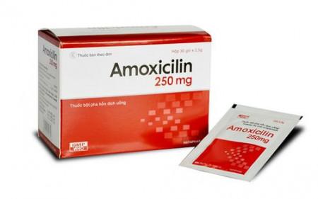 Tác dụng phụ và tương tác của thuốc Amoxicillin